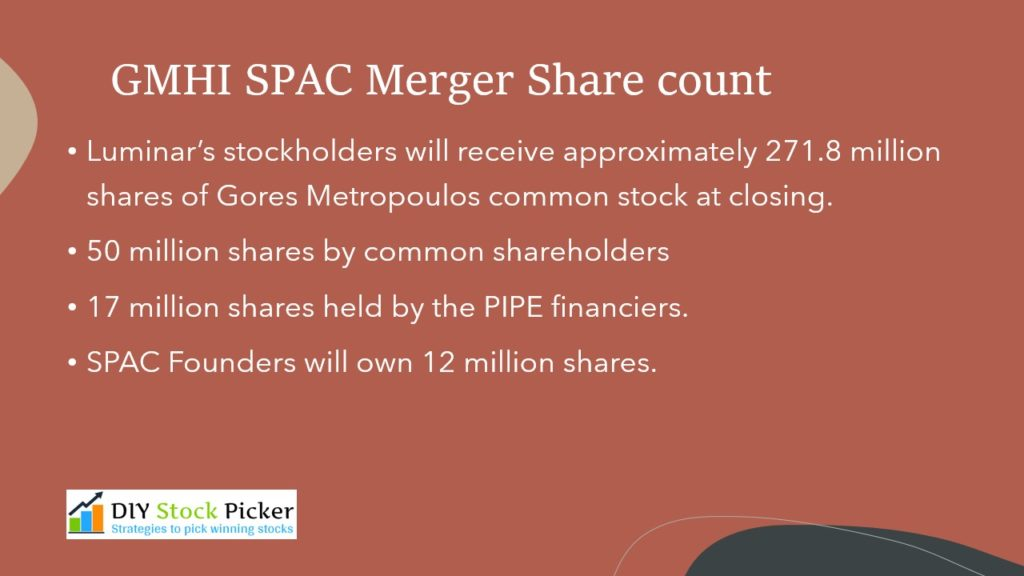 Buy Gmhi Stock Luminar Technologies Instead Of Ev Stocks Diy Stock Picker